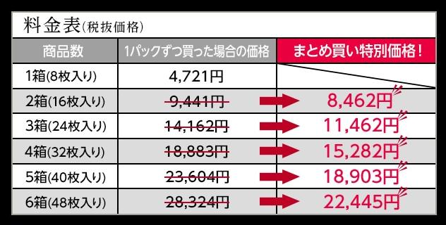 ヒートスリム42℃の公式価格表